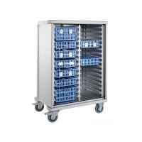 Оборудование для упаковки, хранения, транспортировки вещей