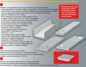 Покрытия лотков теплотрасс П 1-5