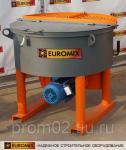 Бетоносмесители принудительного действия EUROMIX 600.300/300М