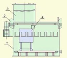Печь электрическая для светлого отжига рифж 681591.018