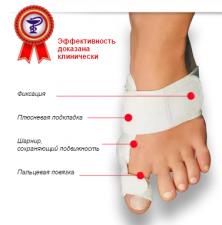 Вальгусная шина ValuFix от косточки на ногах.