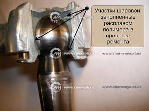 Оборудование для беззразборного восстановления шаровых опор, рулевых тяг и наконечников полиуретаном