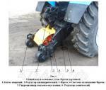 Оборудование фреза дорожная ФД - 567