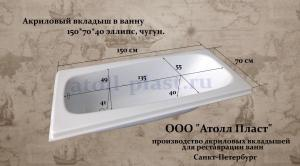 Акриловый вкладыш в чугунную ванну 1.5 эллипс глубиной 40 см, реставрация ванн