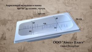 Акриловый вкладыш в чугунную ванну 1.5 эллипс глубиной 45 см, ванна в ванну