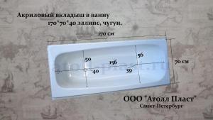 Акриловый вкладыш в узкую чугунную ванну 1.7 эллипс глубиной 40 см, вставка в ванну