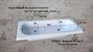 Прямой акриловый вкладыш в стальную, узкую ванну 1.7 глубиной 40 см