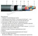 Кабель  ВБбШв 3х6 бронированный