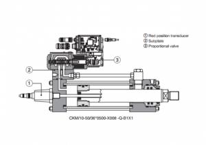 Сервоцилиндр ATOS CK (со встроенным датчиком положения)