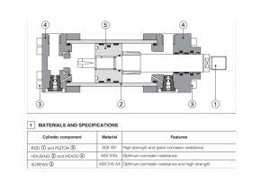 Гидроцилиндр ATOS CNX (из нержавеющей стали)
