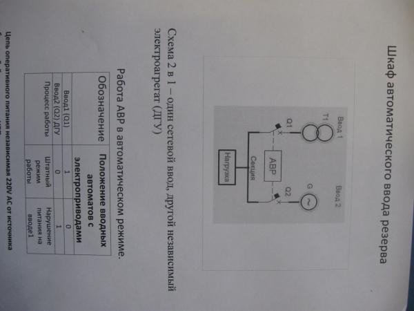 ШАВР Схема 2 в 1 -один сетевой