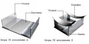 Крепление вертикального   газопровода Ду100 к  металлическим конструкциям  5.905-18.05, УКГ 9.00-03