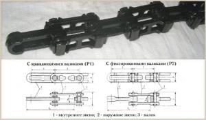 Цепь Р2-160-400 -24 валик