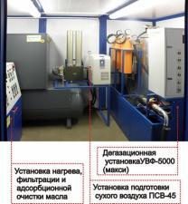 Установка сушки твердой изоляции СИТ-220