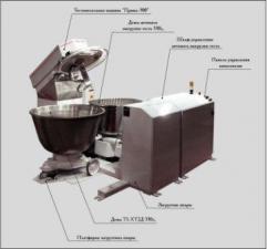 Тестоприготовительный комплекс ПРИМА- 300