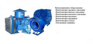 Вентиляторы втяжные центробежные ВЦ 4-70, ВР 80-75, ВЦ 4-75,ВР 80-70, ВР 86-77