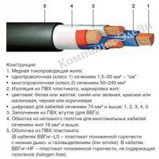 Кабель ВВГнг 3х1,5 ГОСТ