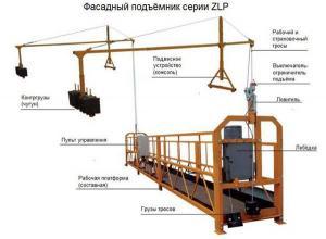 Фасадные подъемники ZLP (строительные люльки)