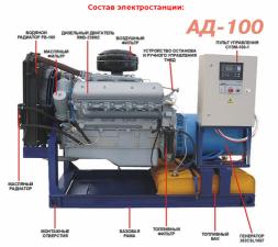 Дизельная электростанция АД-100 ЯМЗ