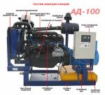 Дизельная электростанция АД-100 ММЗ