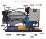 Дизельная электростанция АД-160