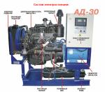 Дизельная электростанция АД-30