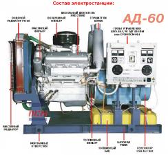 Дизельная электростанция АД-60 ЯМЗ
