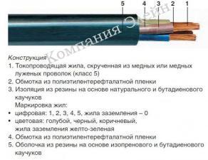 Кабель сварочный КГ 4х6