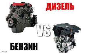 Ремонт дизельных и бензиновых двигателей легкового и грузового транспорта любых марок