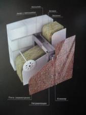 Навесная фасадная система (Вентфасад) комбинированная из нержавеющей стали