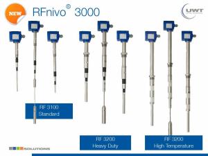 UWT GmbH емкостной датчик уровня RFnivo для сигнализации предельного уровня заполнения сыпучими и жидкими материалами