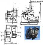 Установка дробильная ФДА для измельчения мясокостной шквары