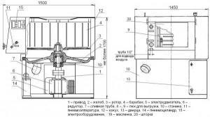 центрифуга Г6-ФЦШ ФОШ обработки шерстных субпродуктов
