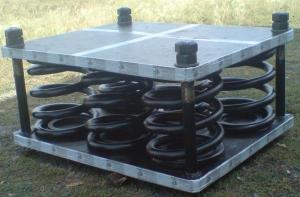 Блок пружинный для опор трубопроводов ОСТ 24.125.111-01, ОСТ 34.10.745-93