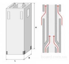Вентблоки ( вентиляционные блоки )