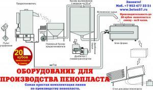 Линия для производства пенополистирола
