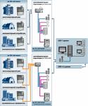 Установка Автоматизированной системы учета электроэнергии