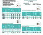 Лампа люминесцентная FT8-15W