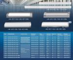 Светильник светодиодный Ultraflash LWL-3017-28DL 28Вт, 220В