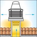 Каминный вентилятор TIRACAMINO крышный