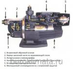 Насос-автомат Grundfos MQ 3-45