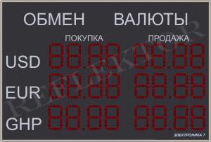 Табло валют Электроника7-1130-24