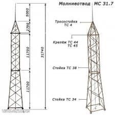 Молниеотвод отдельностоящий МС - 31,7