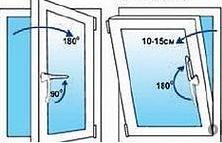 Окна на дачу - дешевле, чем у соседа