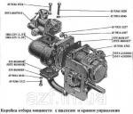 Раздатка ЗиЛ-130, Коробка отбора мощности ЗиЛ