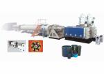 Экструзионные линии для производства труб PP,PE газо- водоснабжения